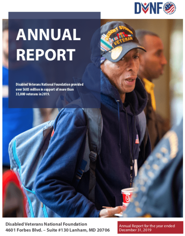 Annual report view 2020